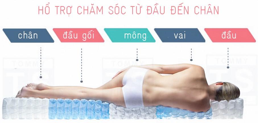 dem_lo_xo_van_thanh_nang_do